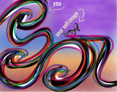 """A stick figure labelled """"your self-image"""" sits on large colourful waves which are labelled """"you."""""""